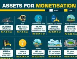 National Monetisation Plan 2021